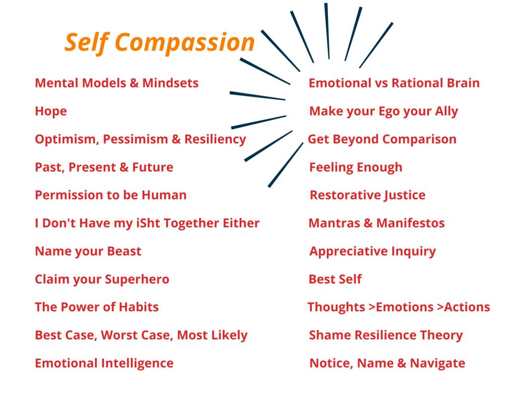 Self-Compassion-new