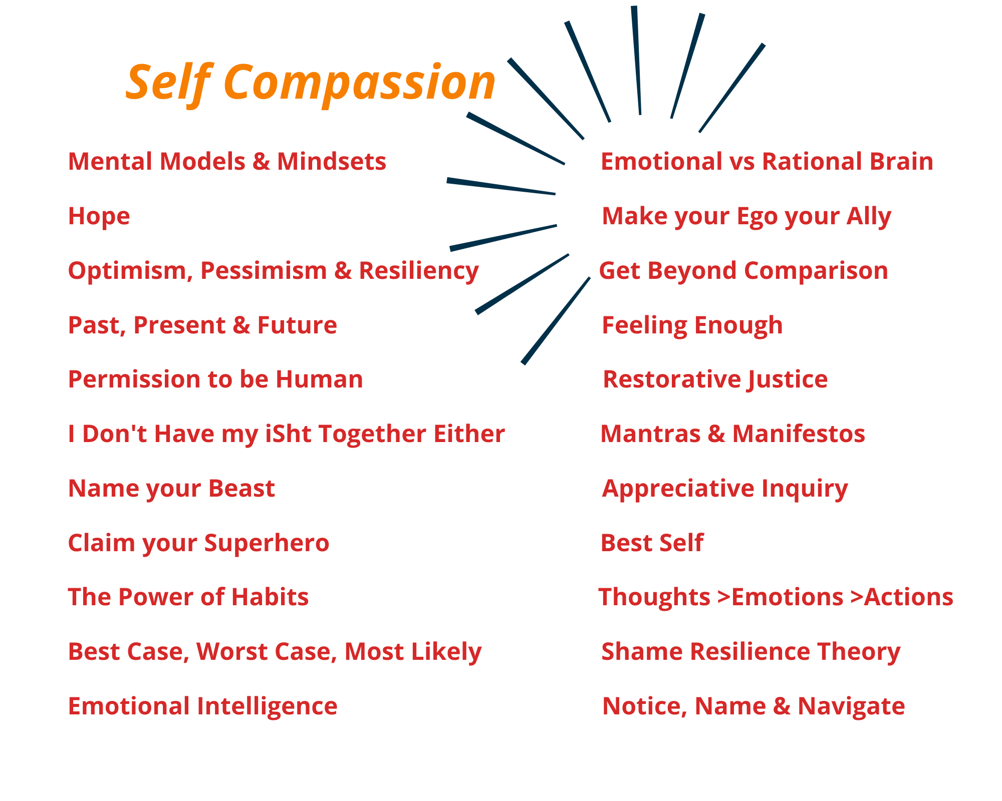 Self-Compassion-new